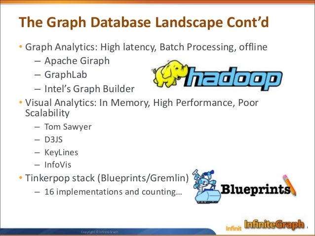 Getting started with graph databases infinitegraph 16 the graph database malvernweather Gallery