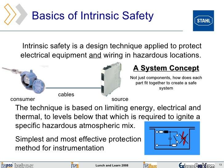 lunch and learn presentation rh slideshare net Intrinsically Safe Grounding Intrinsically Safe System