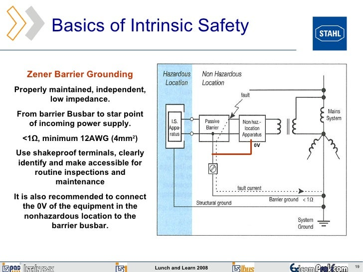 lunch and learn presentation 19 728?cb=1246980847 lunch and learn presentation intrinsically safe barrier wiring diagram at bakdesigns.co