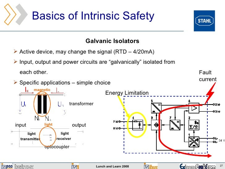 lunch and learn presentation 27 728?cb=1246980847 lunch and learn presentation intrinsically safe barrier wiring diagram at bakdesigns.co