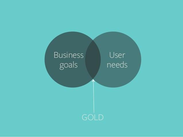 Business goals  GOLD    User needs