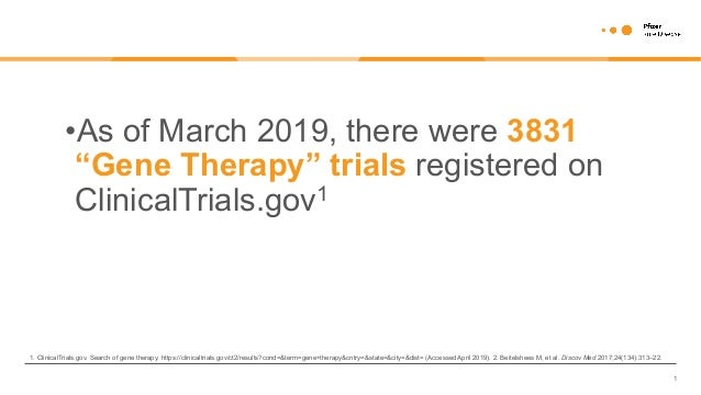 1. ClinicalTrials.gov. Search of gene therapy. https://clinicaltrials.gov/ct2/results?cond=&term=gene+therapy&cntry=&state...