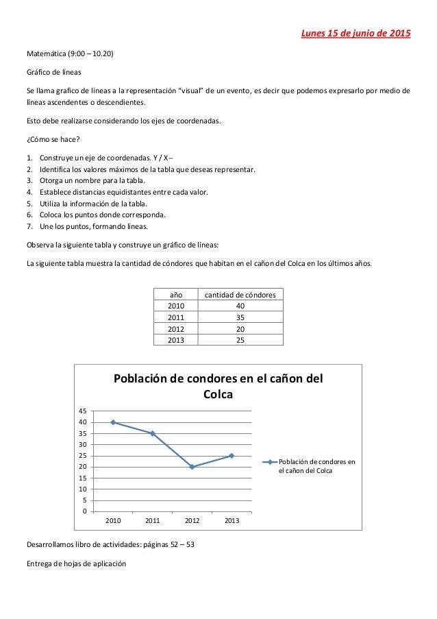 """Lunes 15 de junio de 2015 Matemática (9:00 – 10.20) Gráfico de líneas Se llama grafico de líneas a la representación """"visu..."""