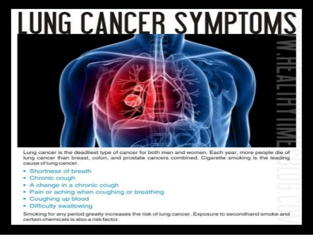 Lung Cancer Its Symptoms Amp Prevention