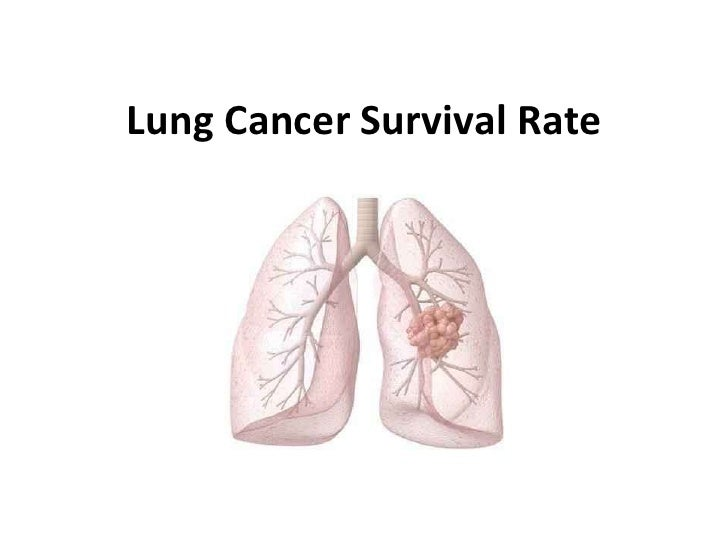 Lung Cancer Survival Rate