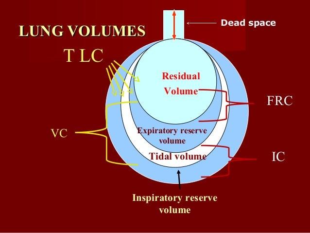Factors affecting lung volumes andFactors affecting lung volumes and capacitiescapacities