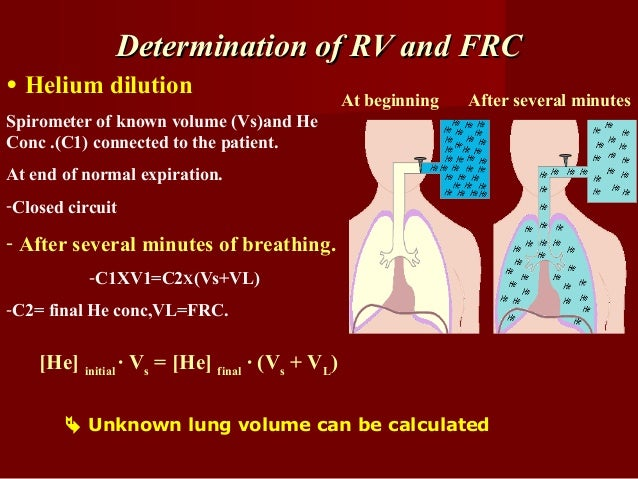 Maximal Voluntary VentilationMaximal Voluntary Ventilation (MVV(MVV)) It is the maximal volume of air that can be breathed...