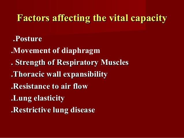 SpirometrySpirometry