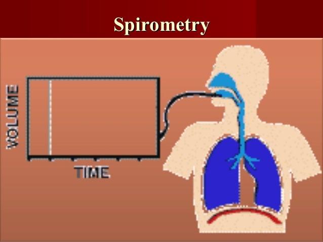 Restrictive lung diseasesRestrictive lung diseases