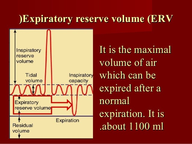Residual volume (RVResidual volume (RV(( It is the volume ofIt is the volume of air remaining inair remaining in the lungs...