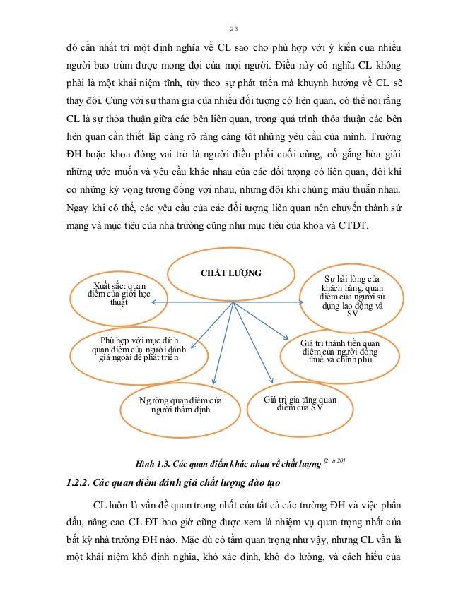 24 người này cũng khác với cách hiểu của người kia. CL có một loạt định nghĩa trái ngược nhau và rất nhiều cuộc tranh luận...