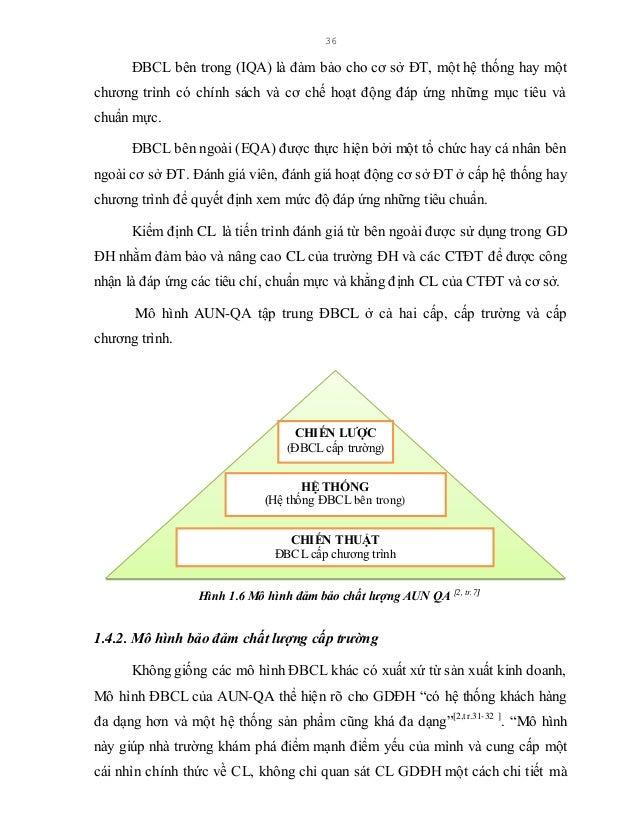 """37 còn phải quan sát nó dưới góc độ tổng thể""""[2,tr.31-32 ] . Chiến lược ĐBCL đối với cấp trường xoay quanh 11 tiêu chí đượ..."""