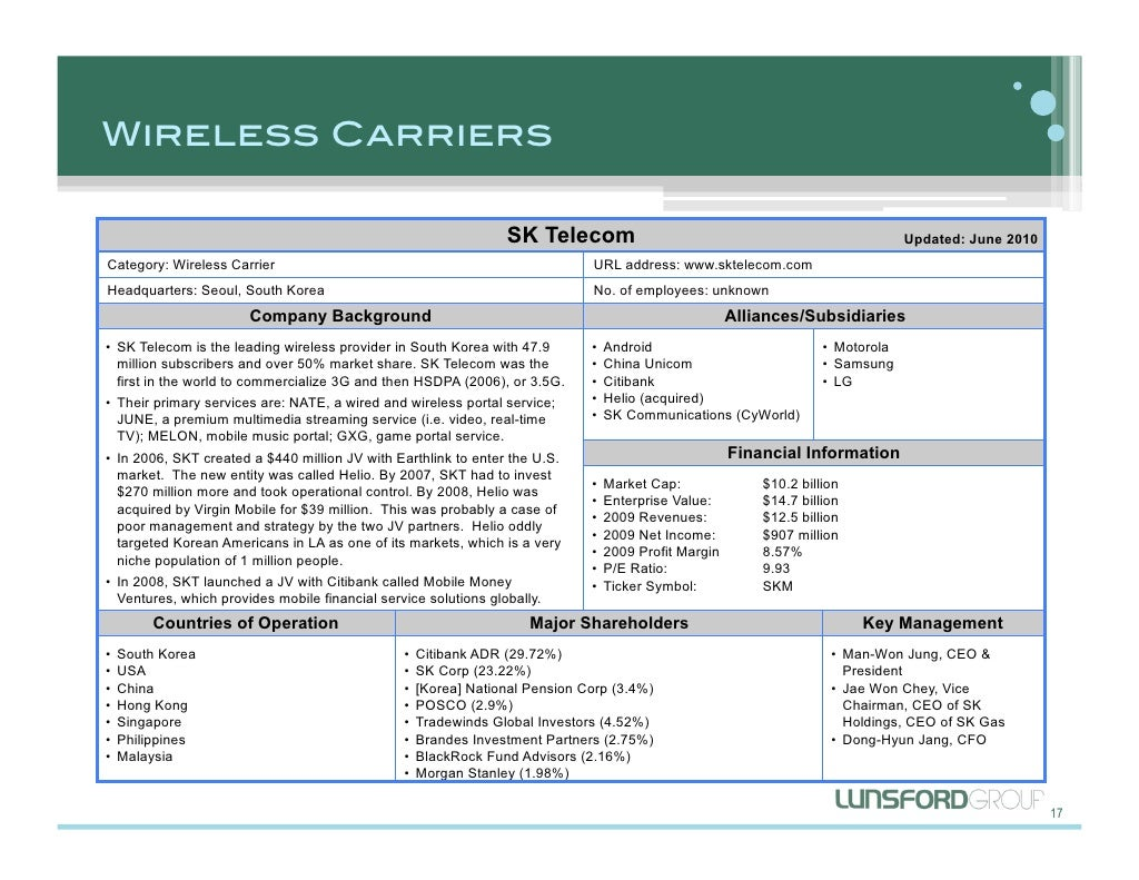 Wireless Carriers Sk Telecom Updated