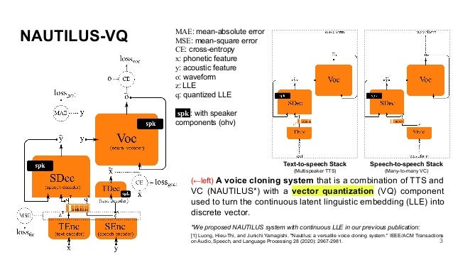 Preliminary study on using vector quantization latent spaces for TTS/VC systems with consistent performance Slide 3