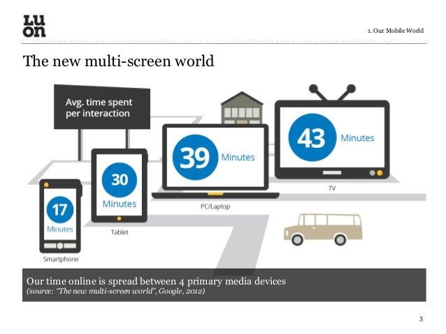 LUON WassUp Recap March 2013 - 3. the mobile landscape Slide 3
