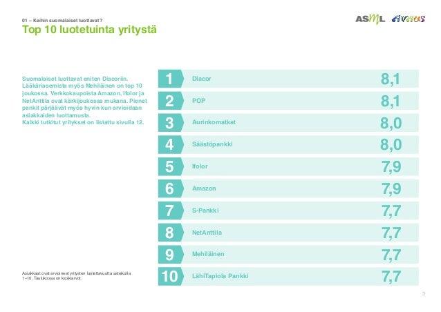 Luottamus liiketoiminnassa 2014_asml-avaus Slide 3