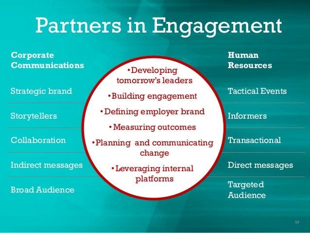 Embedding Employee Engagement Throughout The Employee