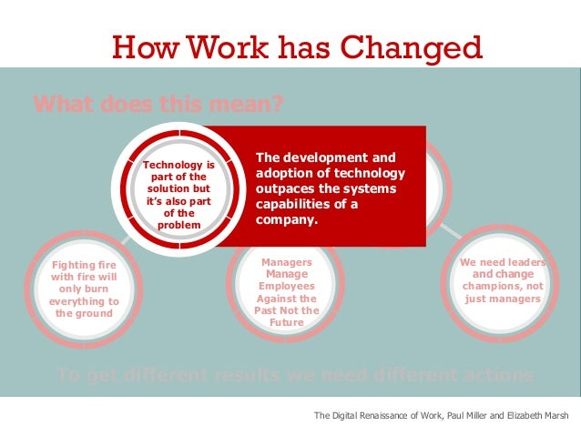 Embedding Employee Engagement throughout the Employee Lifecycle