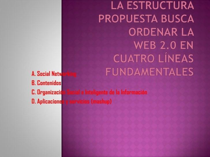 A. Social Networking B. Contenidos C. Organización Social e Inteligente de la Información D. Aplicaciones y servicios (mas...