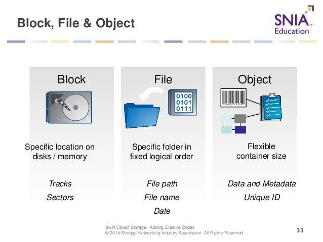 SNIA : Swift Object Storage adding EC (Erasure Code)