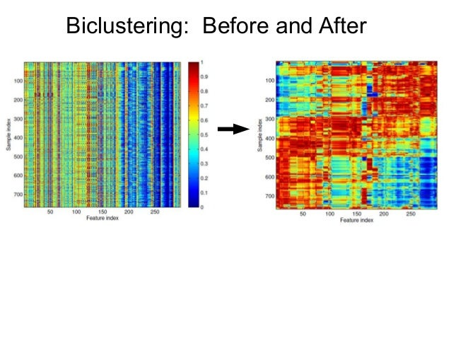 a comparison of biclustering with clustering Comparison of biclustering methods: a systematic comparison and evaluation of biclustering  idate the biclustering results in comparison to hierarchical clustering.