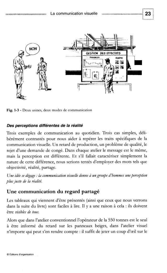 La communication visuelle Prenons un autre exemple. Le chef d'atelier inscrit sur le tableau d'affichage la quantité à pro...
