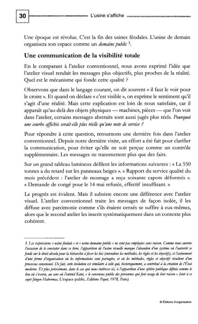 L'usines'affiche Fig.1-4-Unespacevisuel OÉditionsd'organisation