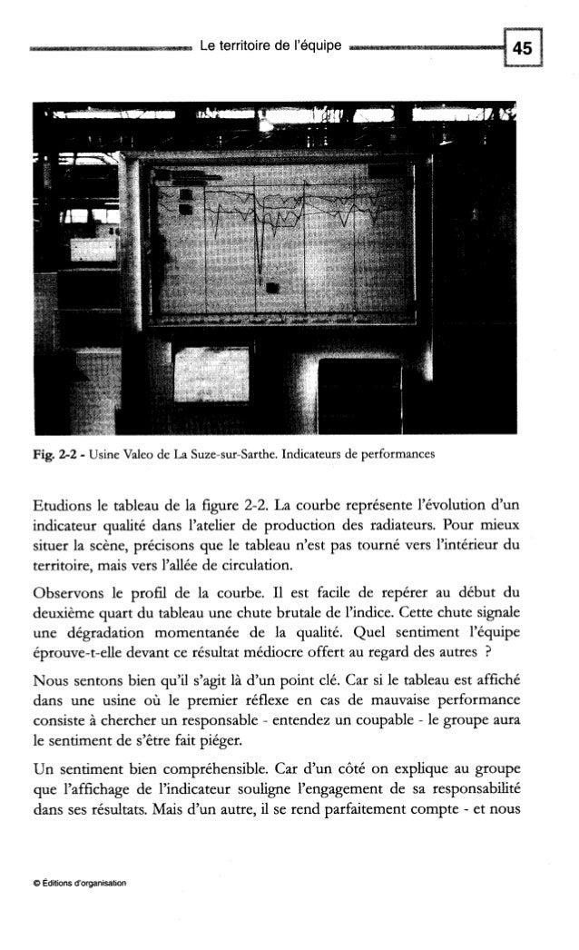 L'usine s'affiche Fig. 2-3 - I1 ne faut pas afficher un plan technique, car la plupart du temps il est mal adapté à la fon...