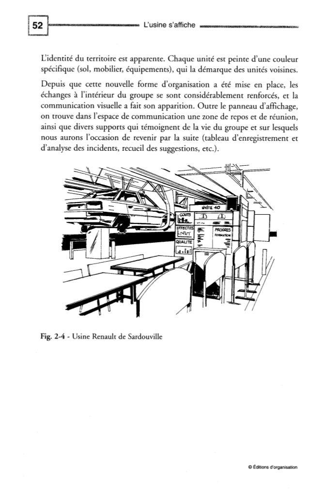 Le territoire de l'équipe Par ce procédé de représentation - à traversle principe même de structuration du tableau - l'ind...