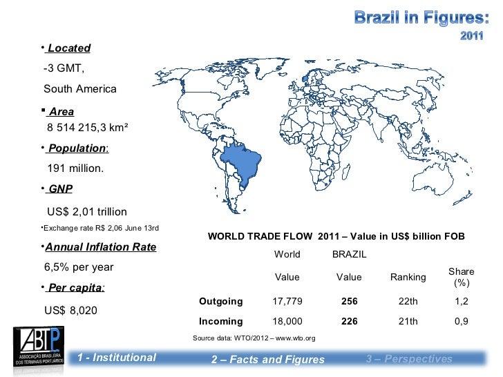 BRAZILIAN PORTS PDF DOWNLOAD
