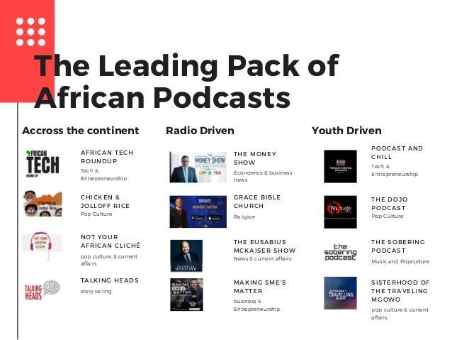 Tech & Entrepreneurship AFRICAN TECH ROUNDUP Pop Culture CHICKEN & JOLLOFF RICE pop culture & current affairs NOT YOUR AFR...