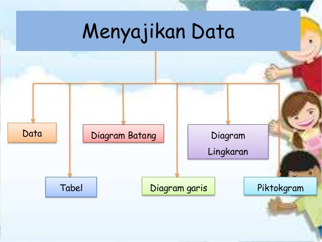 Penyajian dan pengolahan data kelas 6 sd latihan soal 5 menyajikan data data tabel diagram batang diagram garis diagram lingkaran piktokgram 6 ccuart Choice Image