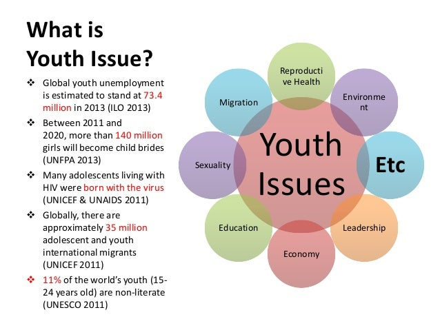 problems of youth The second view is that the labor market problems of recent youth cohorts are a  consequence of their large size this view has very different implications since.