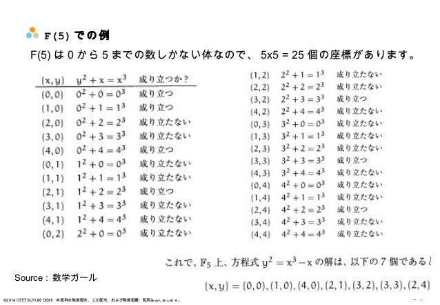 - 17©2014 OTETSUYUKI OISHI 本資料の無断配布、2次配布、および無断転載・転用は固く禁じます。 F(5) での例 Source : 数学ガール F(5) は 0 から 5 までの数しかない体なので、 5x5 = 25 個...