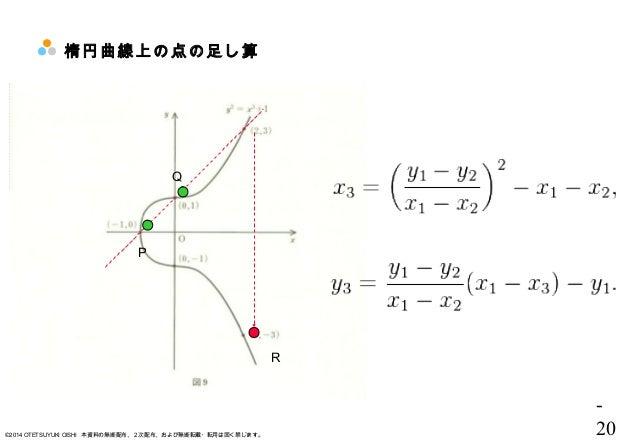 - 20©2014 OTETSUYUKI OISHI 本資料の無断配布、2次配布、および無断転載・転用は固く禁じます。 楕円曲線上の点の足し算 P R Q