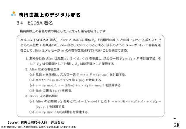 - 28©2014 OTETSUYUKI OISHI 本資料の無断配布、2次配布、および無断転載・転用は固く禁じます。 楕円曲線上のデジタル署名 Source: 楕円曲線暗号入門 伊豆哲也