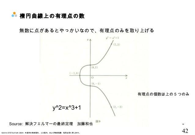 - 42©2014 OTETSUYUKI OISHI 本資料の無断配布、2次配布、および無断転載・転用は固く禁じます。 楕円曲線上の有理点の数 Source: 解決フェルマーの最終定理 加藤和也 y^2=x^3+1 有理点の個数は上の5つのみ ...
