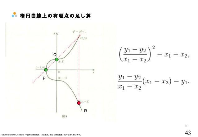 - 43©2014 OTETSUYUKI OISHI 本資料の無断配布、2次配布、および無断転載・転用は固く禁じます。 楕円曲線上の有理点の足し算 P R Q