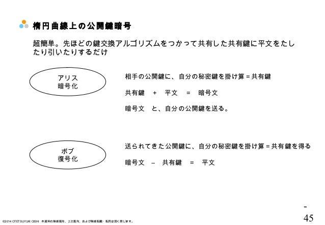 - 45©2014 OTETSUYUKI OISHI 本資料の無断配布、2次配布、および無断転載・転用は固く禁じます。 楕円曲線上の公開鍵暗号 超簡単。先ほどの鍵交換アルゴリズムをつかって共有した共有鍵に平文をたし たり引いたりするだけ アリス...
