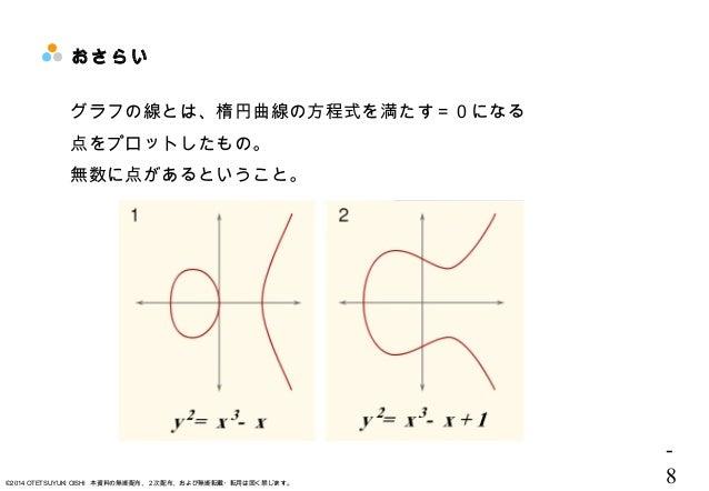 - 8©2014 OTETSUYUKI OISHI 本資料の無断配布、2次配布、および無断転載・転用は固く禁じます。 おさらい グラフの線とは、楕円曲線の方程式を満たす=0になる 点をプロットしたもの。 無数に点があるということ。