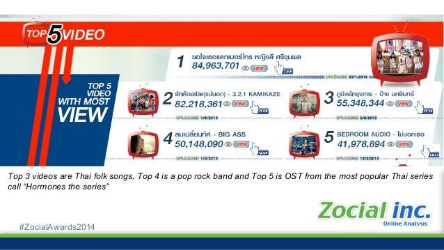 #ZocialAwards2014 MULTI SCREEN/MULTI SOCIAL MEDIA