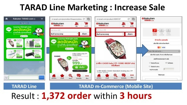 #ZocialAwards2014 Thai Consumer Completely Change Their Behavior ● More specific demand ● Started own poll to get the real...