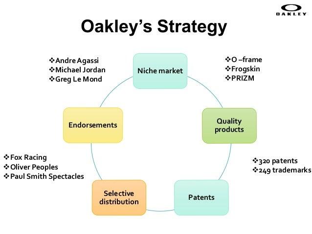Oakley's Strategy Niche market ...