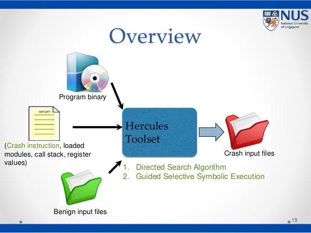 Overview 19 Program binary Benign input files (Crash instruction, loaded modules, call stack, register values) Crash input...