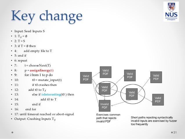 Key change 31 • Input: Seed Inputs S • 1: T✗ = ∅ • 2: T = S • 3: if T = ∅ then • 4: add empty file to T • 5: end if • 6: r...
