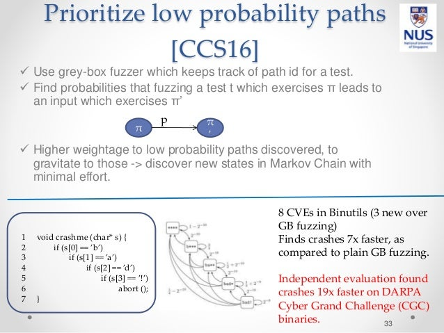 Prioritize low probability paths [CCS16]  Use grey-box fuzzer which keeps track of path id for a test.  Find probabiliti...