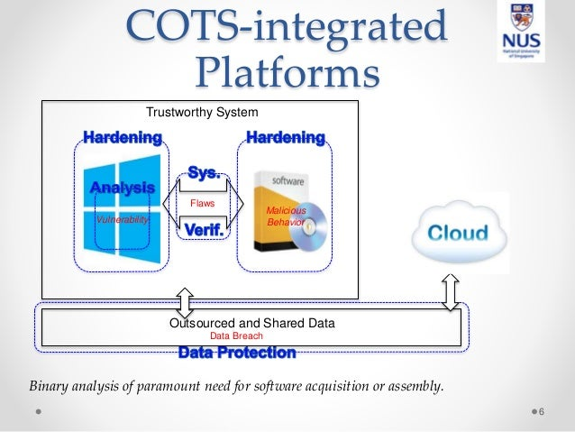 COTS-integrated Platforms 6 Trustworthy System Outsourced and Shared Data Vulnerability Malicious Behavior Flaws Data Brea...