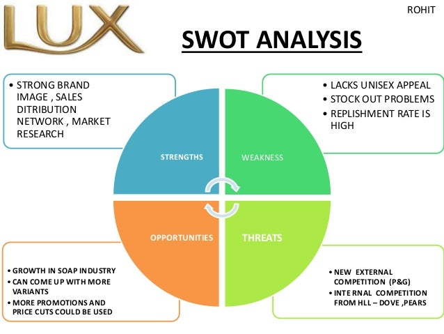swot analysis of dove bar soap Olay though has no variety in the bar soap industry analysis for dove present and future 1 a-team marketing management 1 executive summary 3 the four players 5 apple's swot 6 blackberry's swot 7 google's swot 8 windows/microsoft's swot 10 porter's five forces.