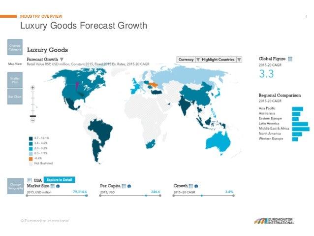 Luxury Goods Market In 2016