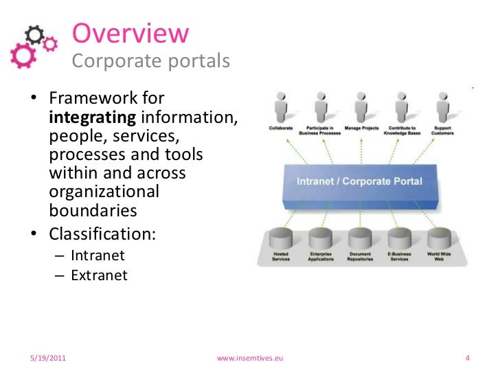 WP8 Okenterprise Use Case - Applying Insemtives to Corporate Portals